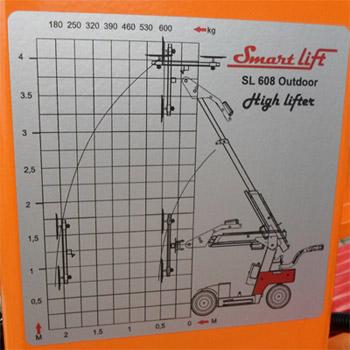 Smart Lift Glaslifter zum Mieten